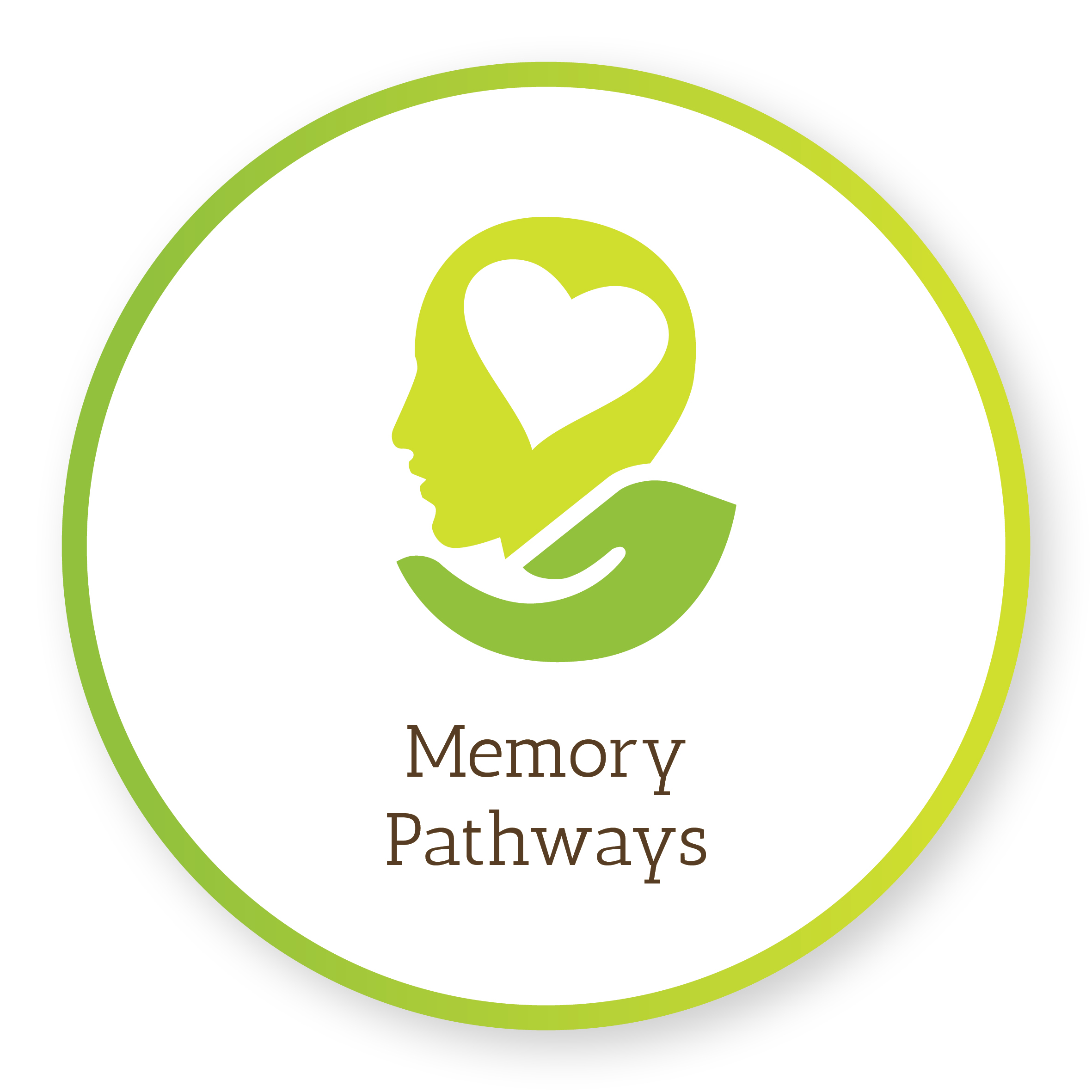 Memory Pathways